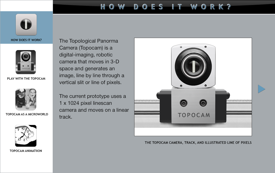 How does the Topocam Work