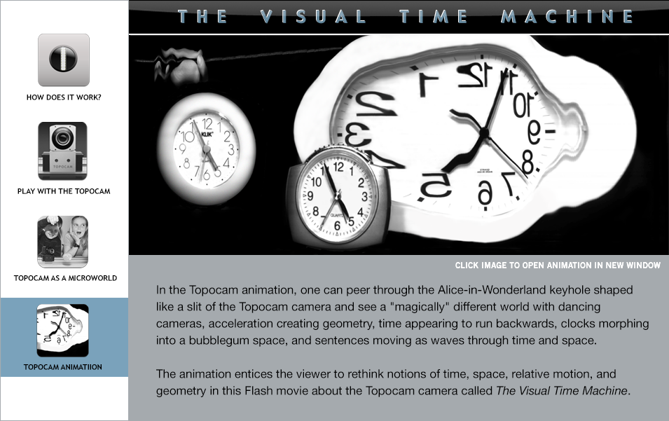 Topocam as the Visual Time Machine